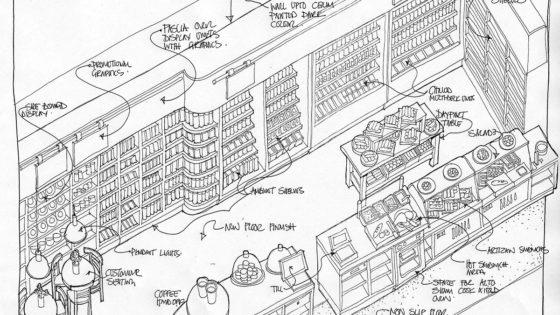 , Interior design trends at Clerkenwell Design Week 2018, Tangent